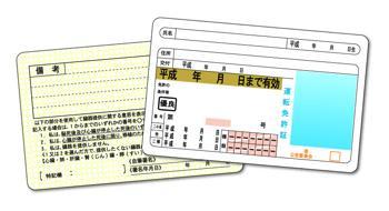 免許証の住所変更を住民票を移さずにするやり方