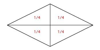 正方形をひし形にする2
