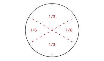 円形をひし形にする1