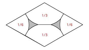 円形をひし形にする2